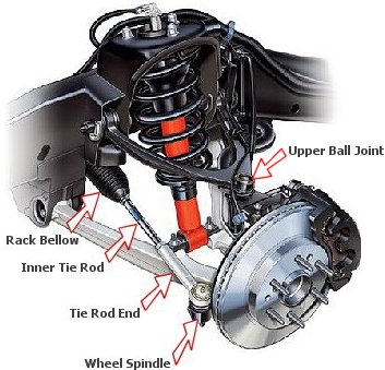 car and truck suspension repair and service